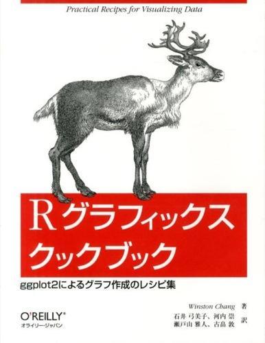 Rグラフィックスクックブック : ggplot2によるグラフ作成のレシピ集